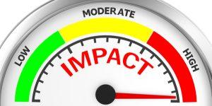 In vier stappen naar impactvolle innovaties